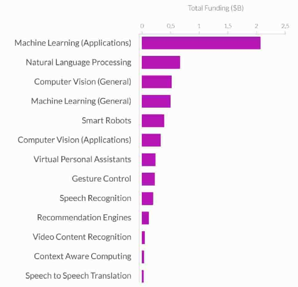 machine-learning-and-mobile-apps-4