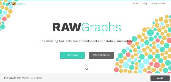 a RawGraphs logo