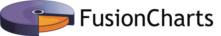 A FusionCharts logo