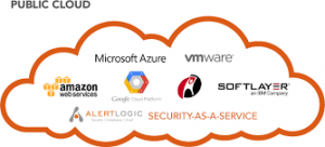 An outline of the public cloud with images of different service providers
