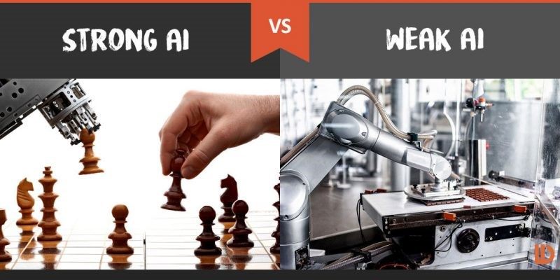 Comparison between strong AI and weak AI