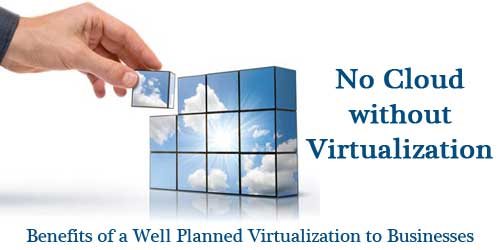 No cloud without virtualization poster