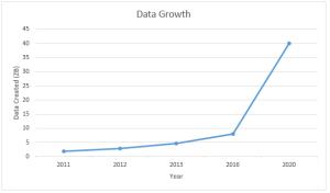 datacreated