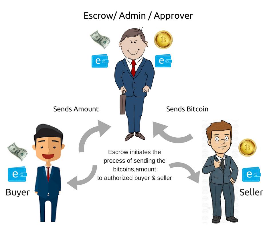 escrow_admin-new1