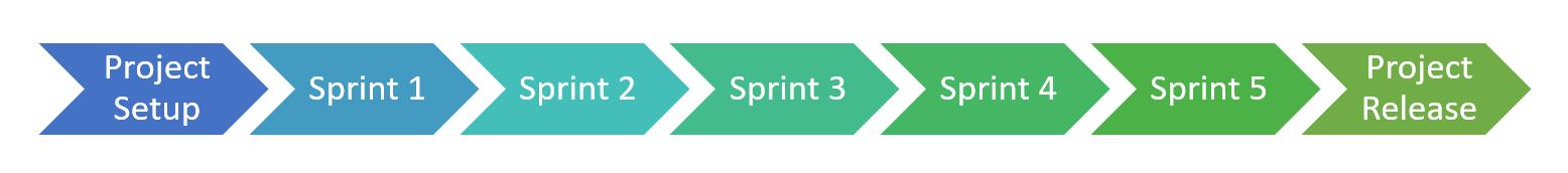 devteamspace-sprints