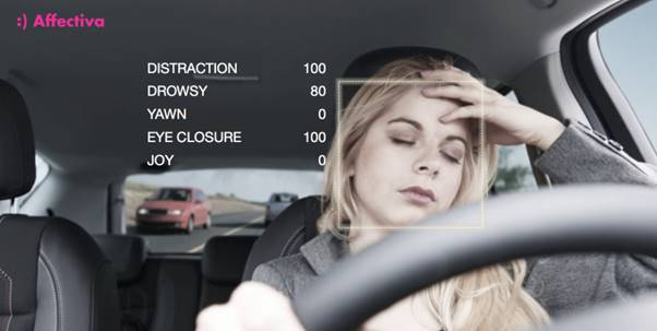 How smart cars detect identify distraction and emotions illustration
