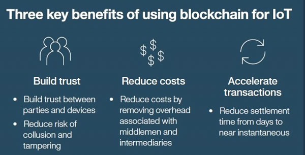 The advantages of using blockchain for IoT
