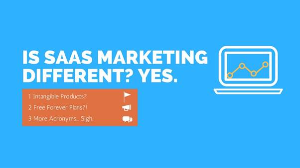 "A question ""Is SaaS Marketing Different"" and an answer saying ""Yes."""