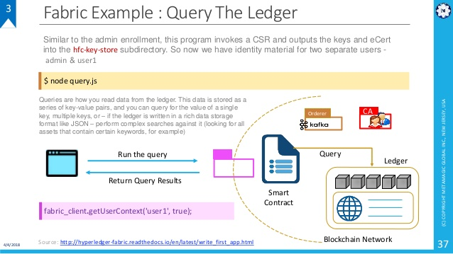 A fabric example of query the ledger
