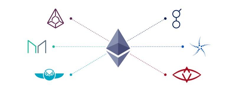 web app into a DApp