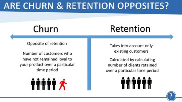 A comparison between churn and retention
