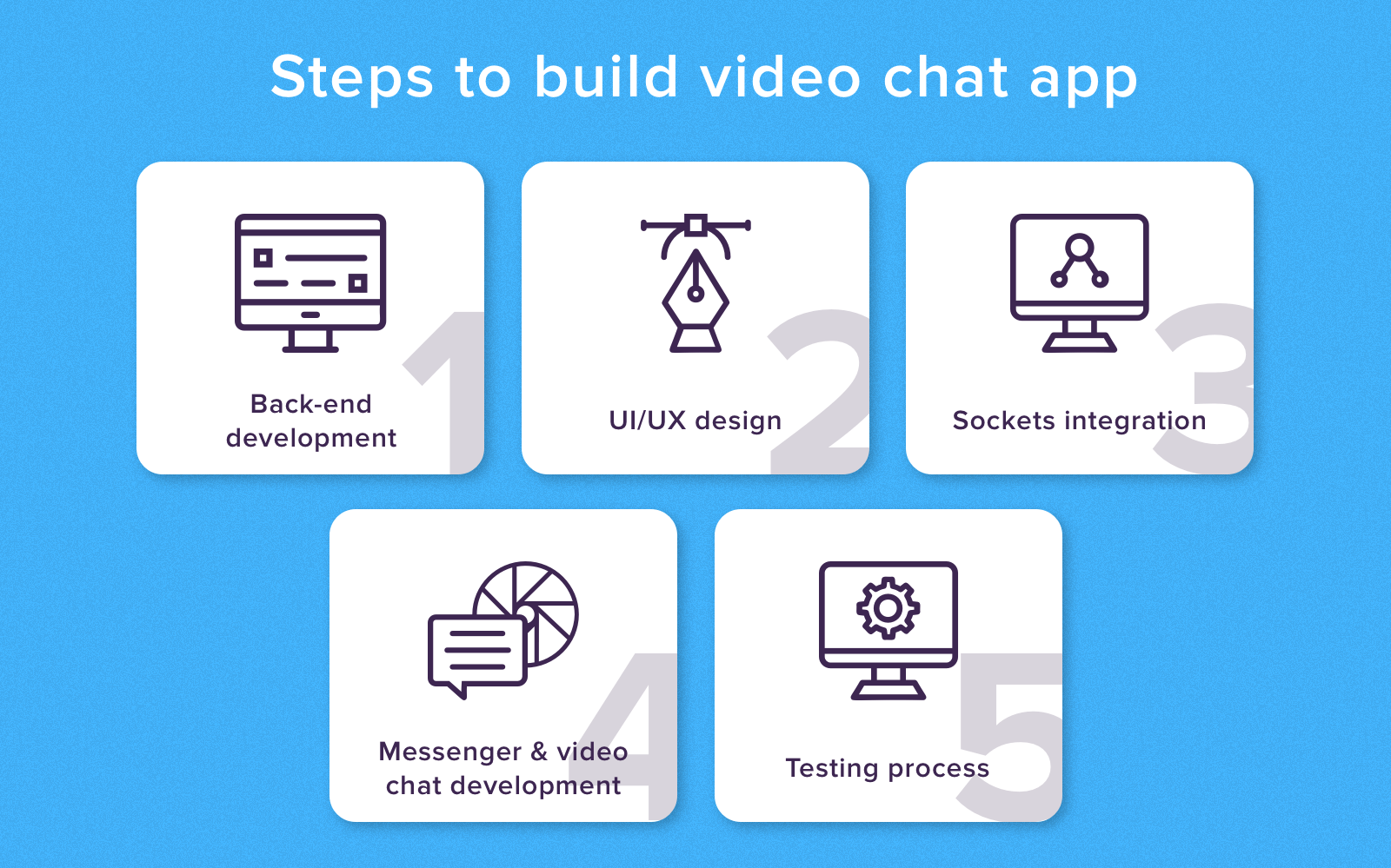 How to Build a Video Chat app? - DevTeam Space