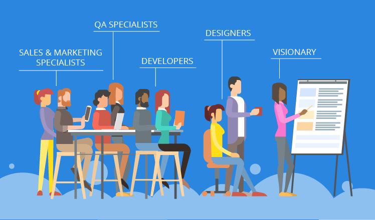 Freelance Development Teams vs Dedicated Development Teams