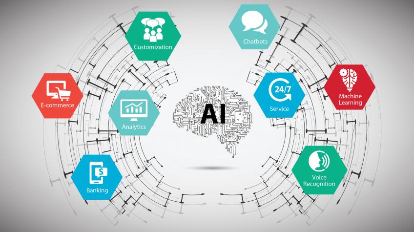 artificial intelligence software development tools