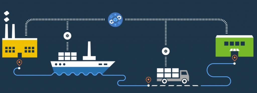 blockchain based supply chain