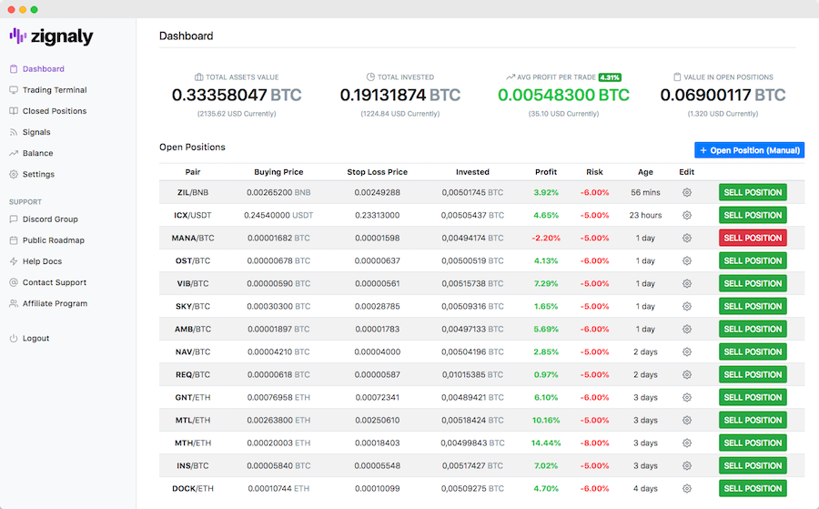 bitcoin bill numărul de tranzacții bitcoin